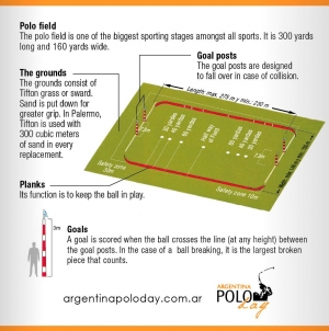 The Polo Field in Detail | Polo In Argentina